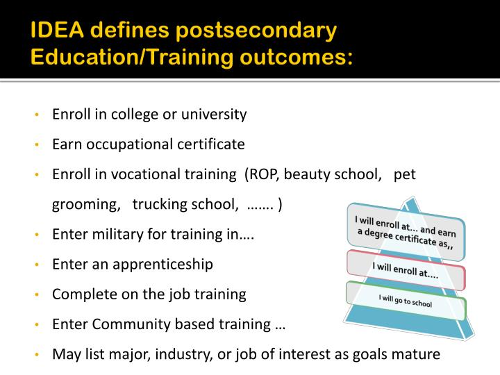 IDEA defines postsecondary Education/Training outcomes: