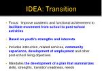 idea transition