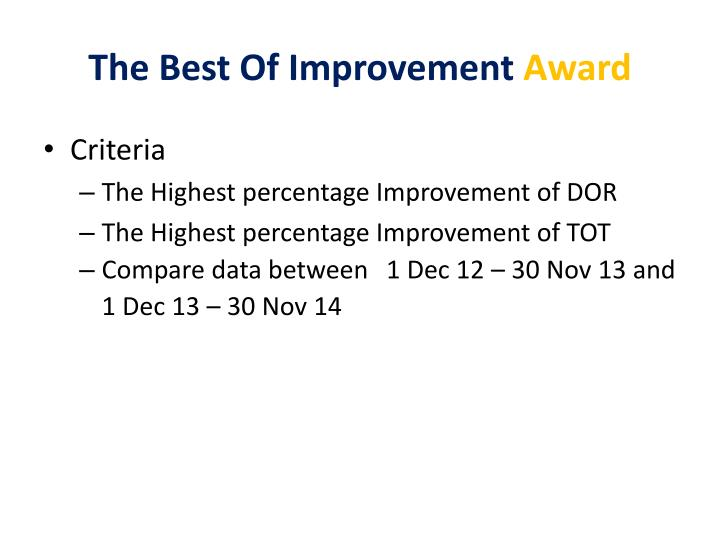 The Best Of Improvement