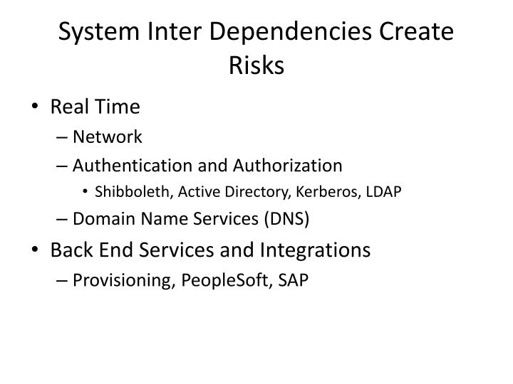 System Inter Dependencies Create Risks