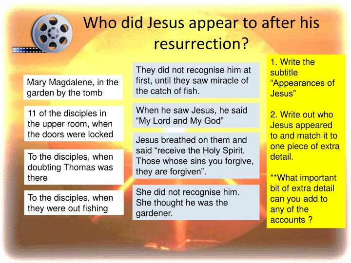 Who did Jesus appear to after his resurrection?