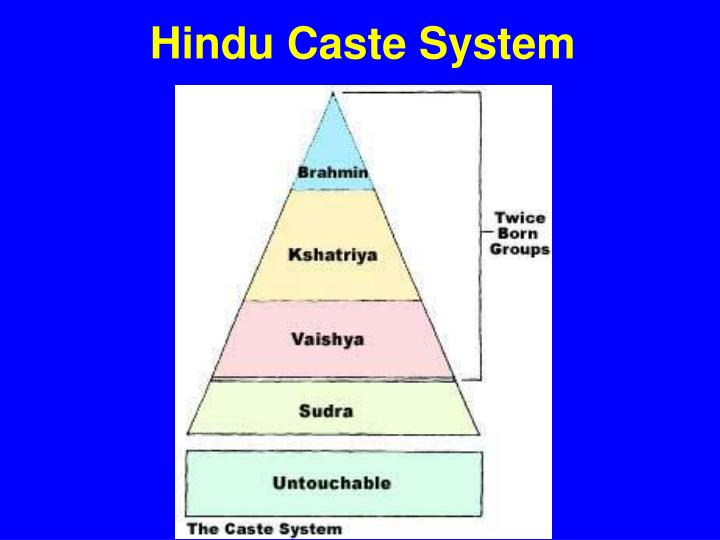 caste system in hinduism essay The caste system divided the hindus in categories such as  essay help on hinduism and  (write a well-organized essay that includes an.