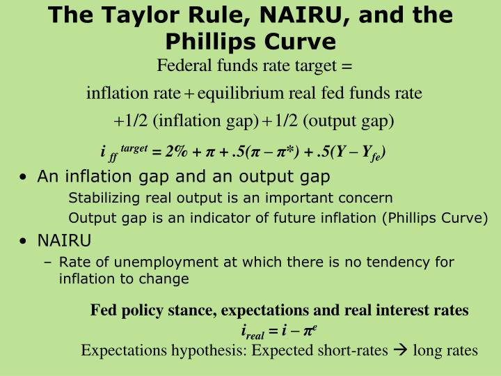 The Taylor Rule, NAIRU, and the Phillips Curve