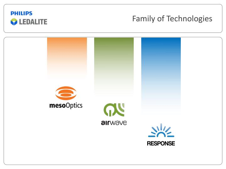 Family of Technologies