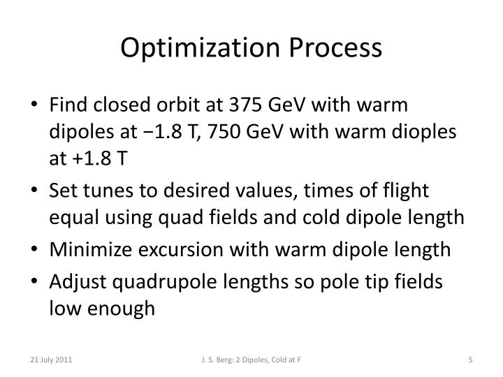 Optimization Process