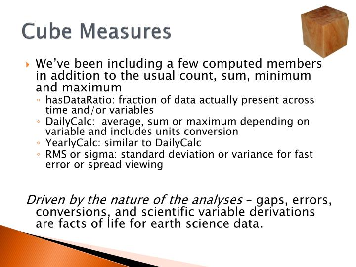 Cube Measures