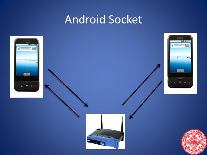 Android Socket