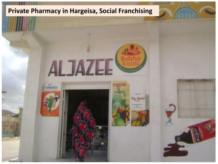 Private Pharmacy in