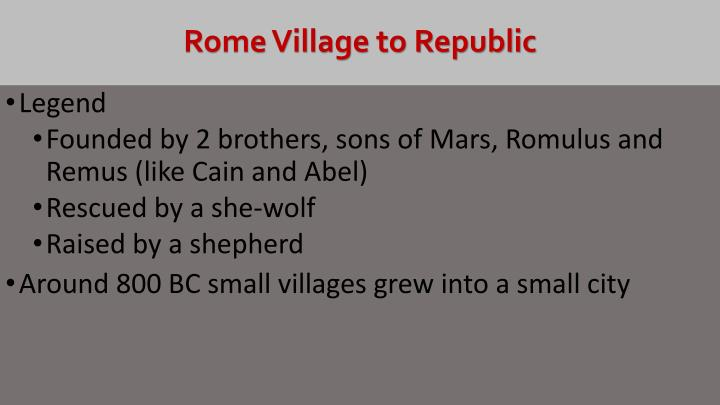 Rome village to republic
