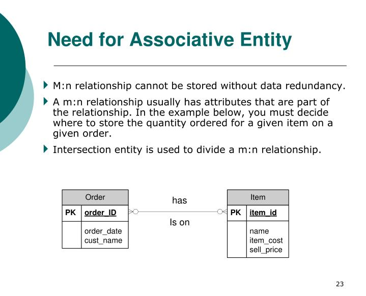 Need for Associative Entity