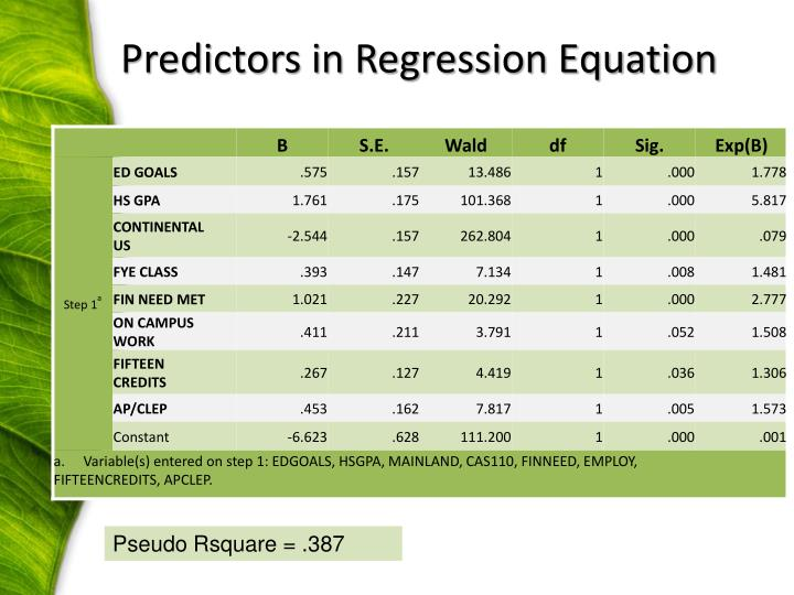 Predictors in Regression Equation