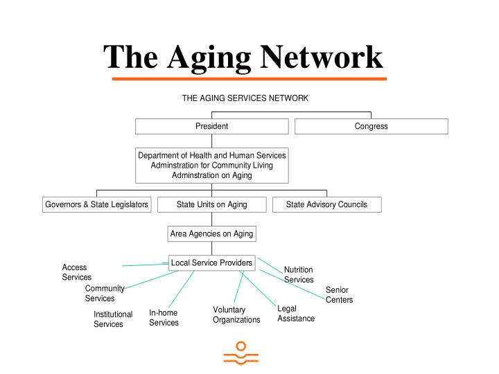 The Aging Network