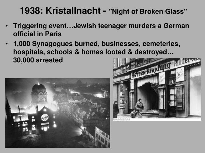 1938: