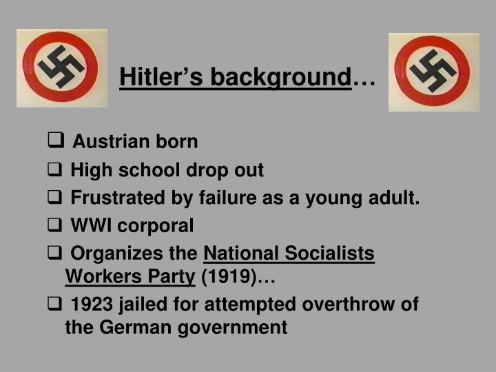 Hitler's background