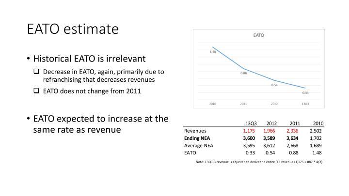 EATO estimate