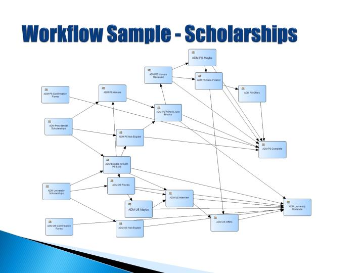 Workflow Sample - Scholarships
