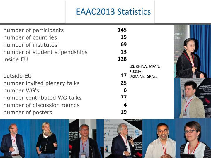 EAAC2013 Statistics