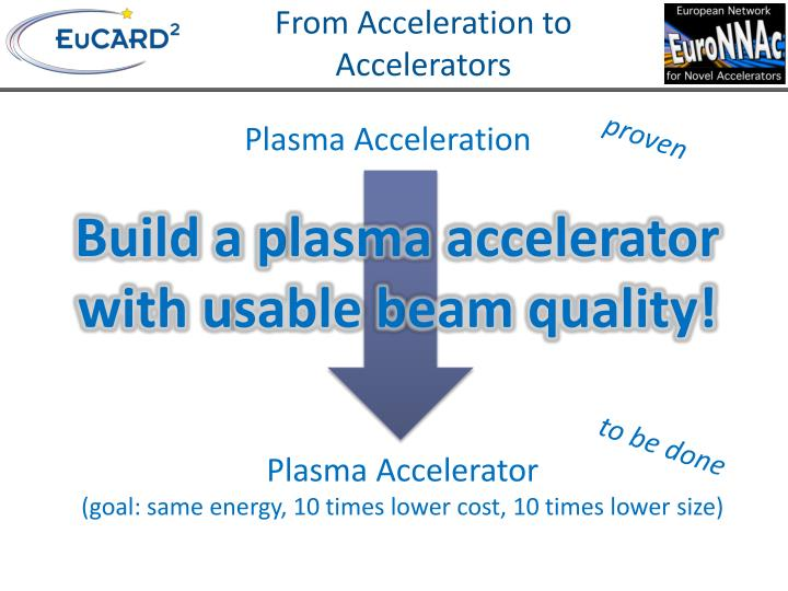 From acceleration to accelerators
