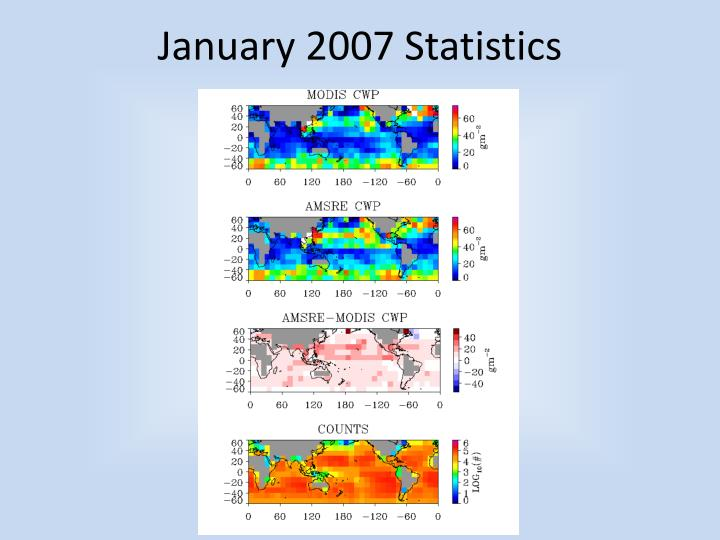 January 2007 Statistics