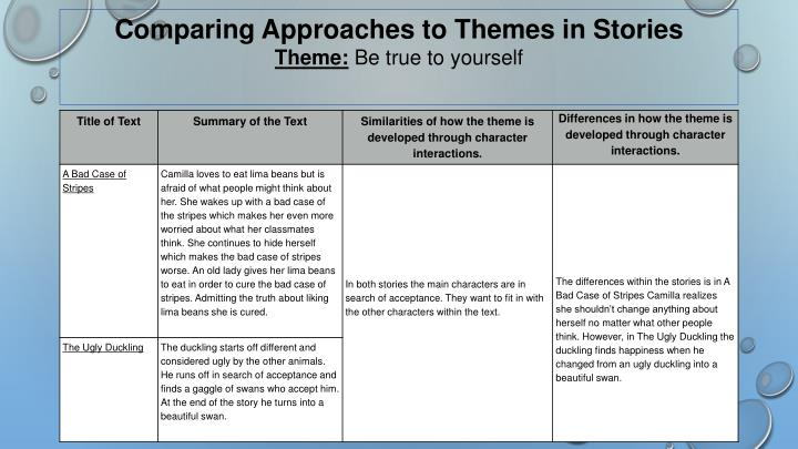 Comparing Approaches to Themes in Stories