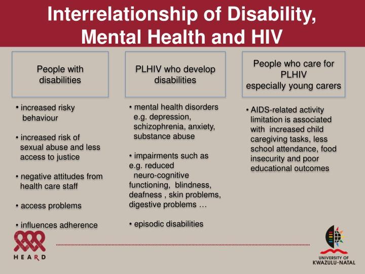 Interrelationship of Disability,