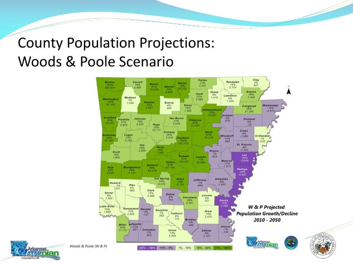 County Population Projections: