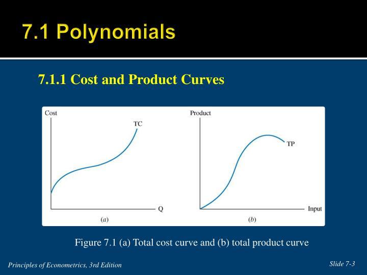 7.1 Polynomials
