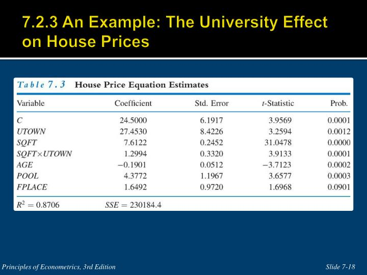 7.2.3 An Example: The University Effect on House Prices