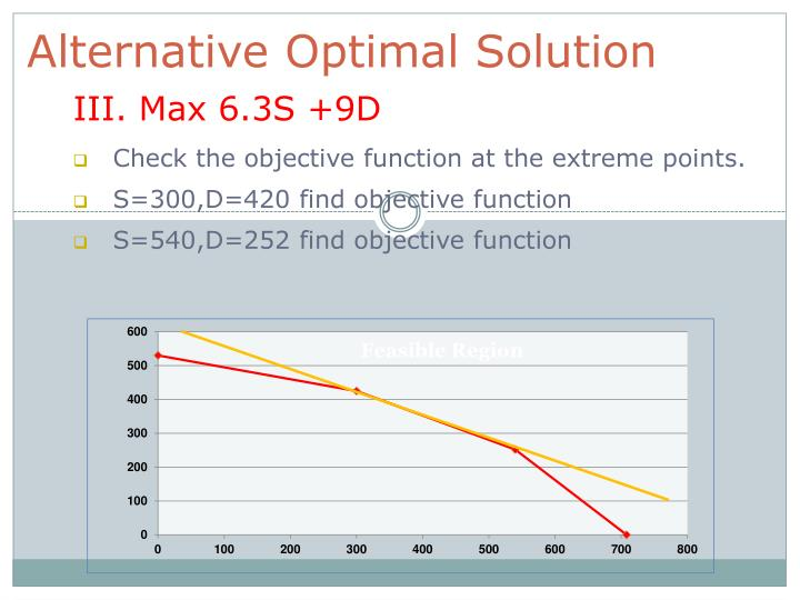 Alternative Optimal Solution