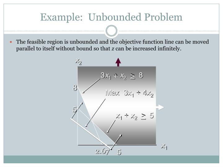 Example:  Unbounded Problem