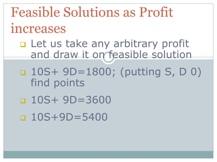 Feasible Solutions as Profit increases