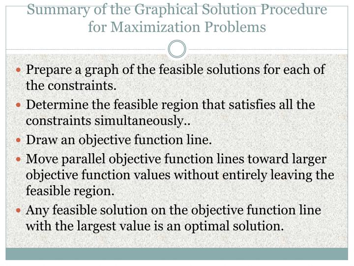 Summary of the Graphical Solution Procedure