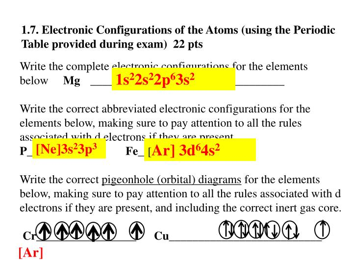 1.7. Electronic Configurations of the Atoms (using the Periodic Table provided during