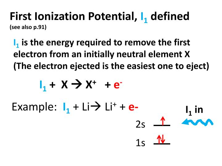 First Ionization Potential,