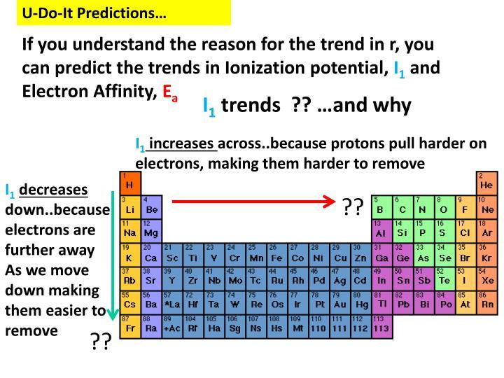 U-Do-It Predictions…