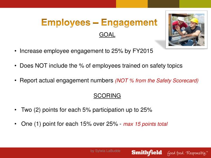 Employees – Engagement