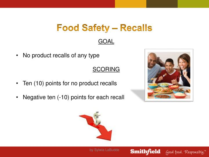 Food Safety – Recalls