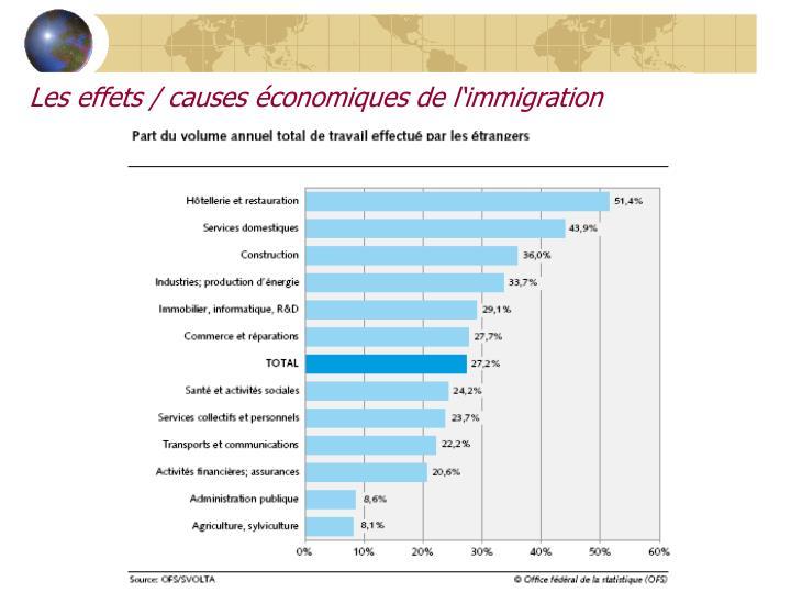 Les effets / causes économiques de l'immigration