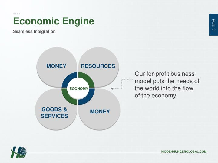 Economic Engine