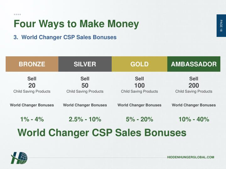 World Changer CSP Sales Bonuses
