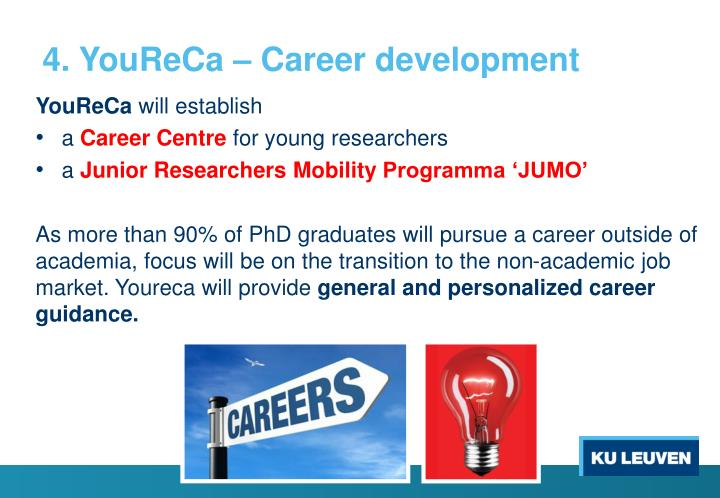 4. YouReCa – Career development