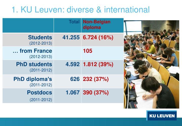 1. KU Leuven: