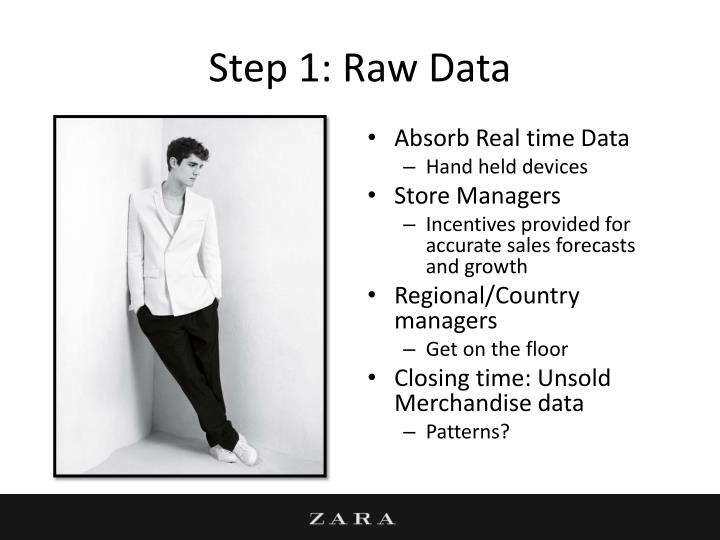 Step 1: Raw Data