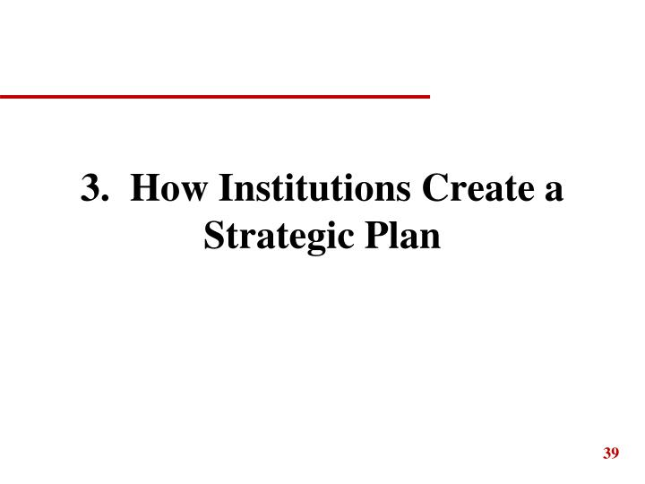 3.  How Institutions Create a Strategic Plan