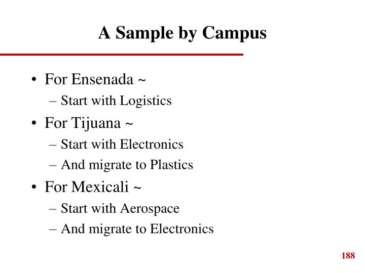 A Sample by Campus