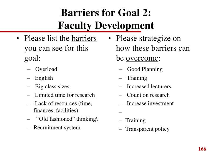 Barriers for Goal 2: