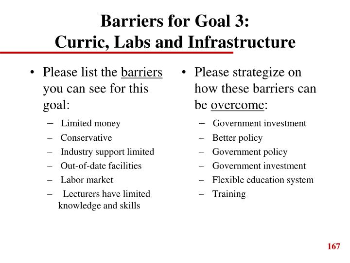 Barriers for Goal 3: