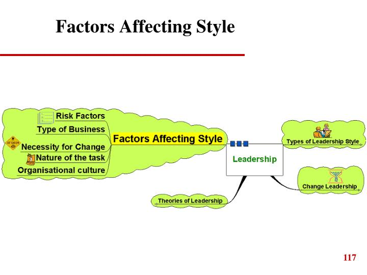 Factors Affecting Style