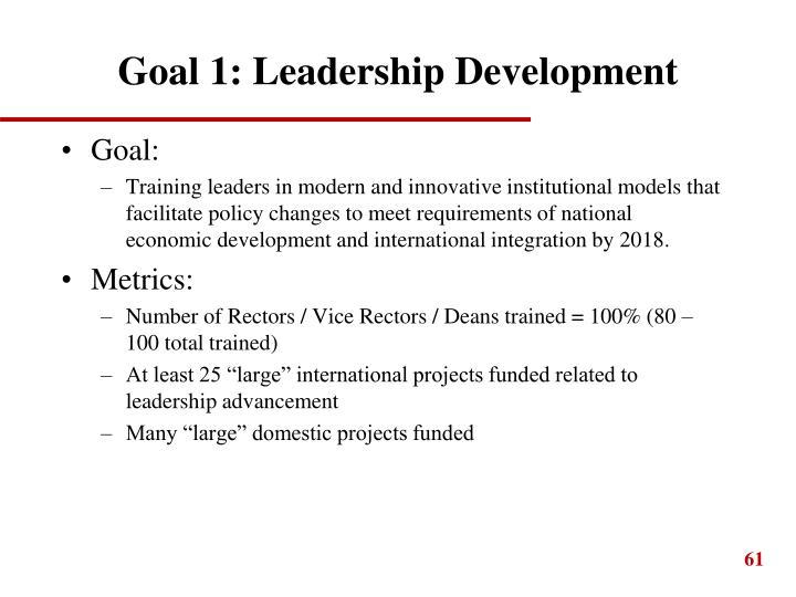 Goal 1: Leadership Development