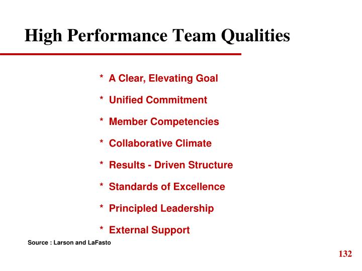 High Performance Team Qualities